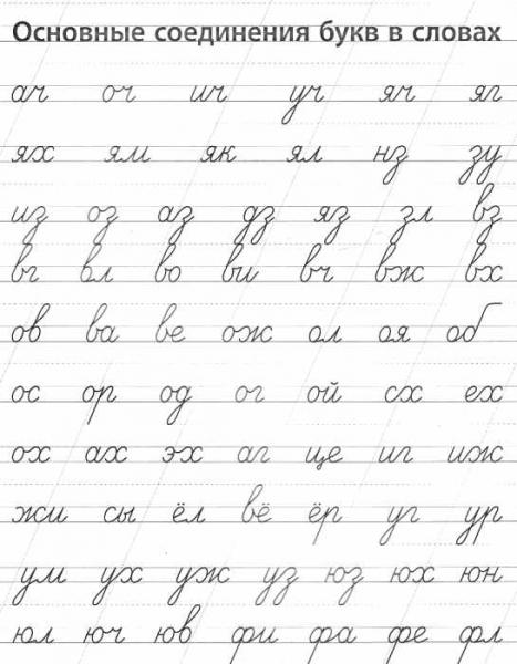 плохой почерк у ребенка как исправить
