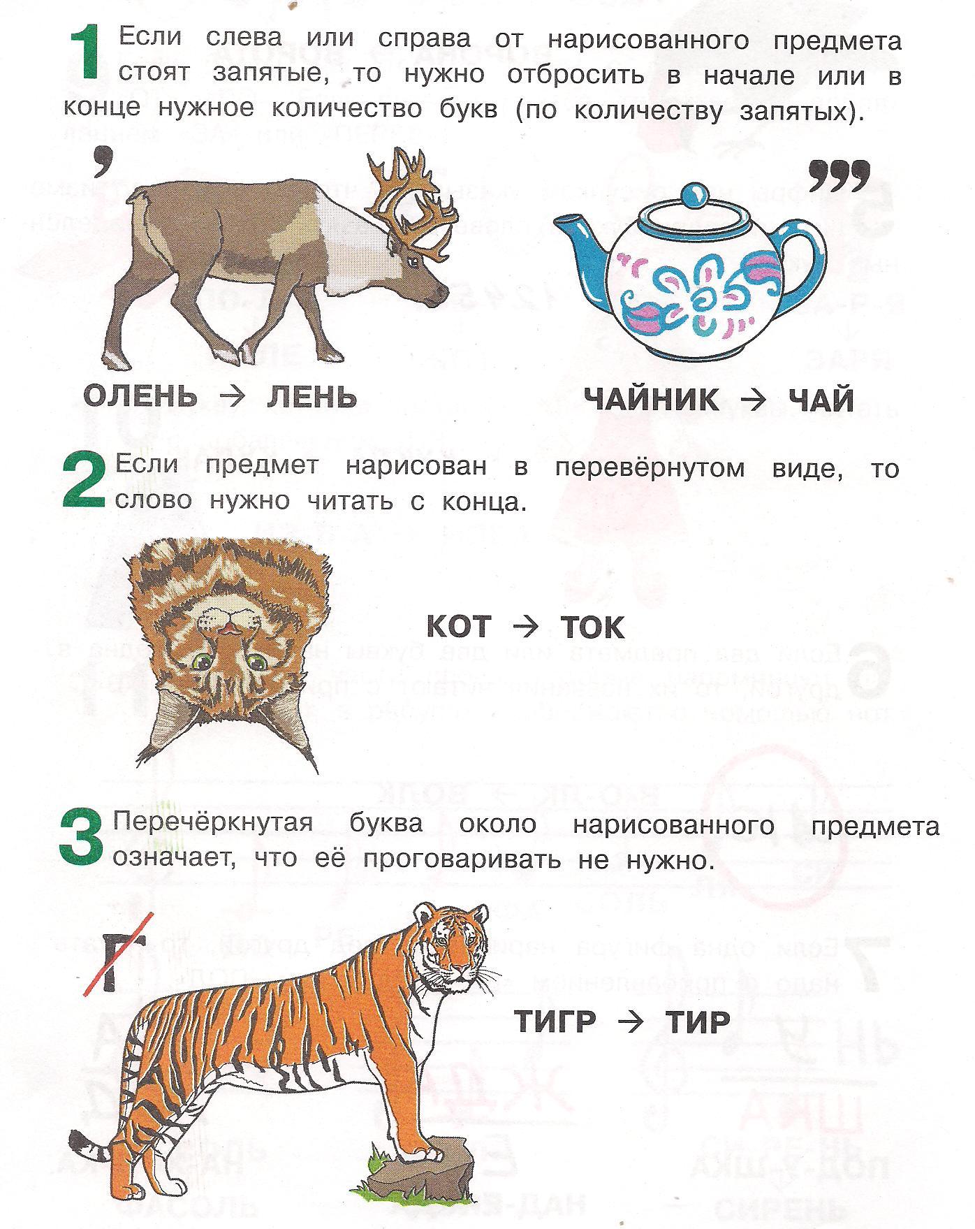 правила разгадывания ребусов