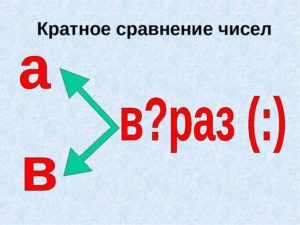 разностное и кратное сравнение чисел