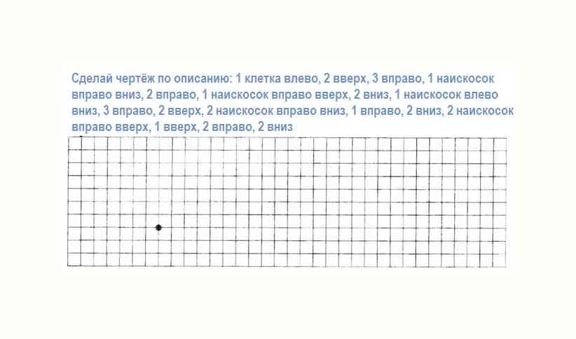 графические диктанты 1 класс математика по клеточкам