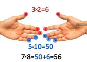 Как правильно и быстро выучить таблицу умножения