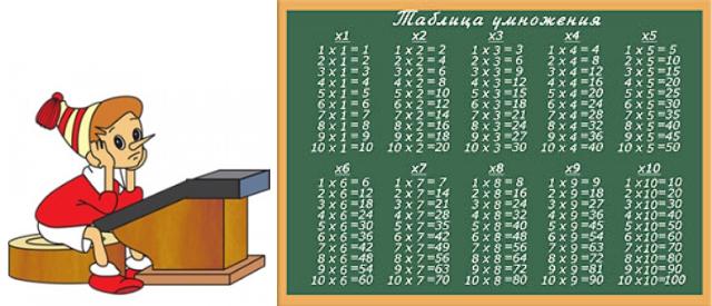 как быстро выучить таблицу умножения ребенку 8 лет за 5 минут