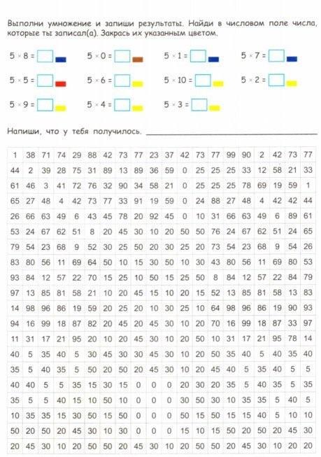 таблица умножения и деления на 2 3 4 5 6 7 8 9 карточки