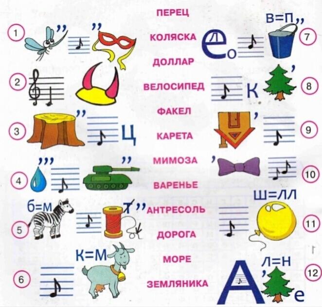 О. Наумова Скоро в школу
