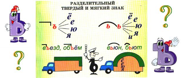 разделительный ъ и ь знак упражнения 3 класс карточки