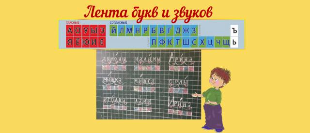 лента букв и звуков для начальной школы